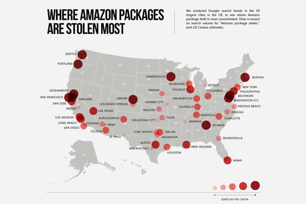 Package Theft Statistics
